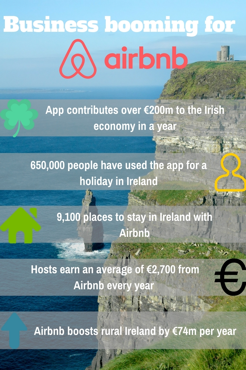 Are you an Airbnb host? Here's how to reduce your income tax