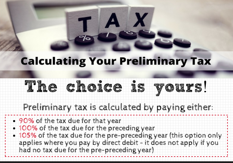 Your Bullsh*t-Free Guide to Self-Assessment Taxes in Ireland