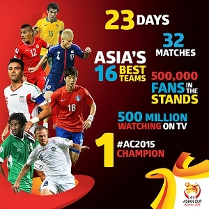 AFC Asian Cup 2015